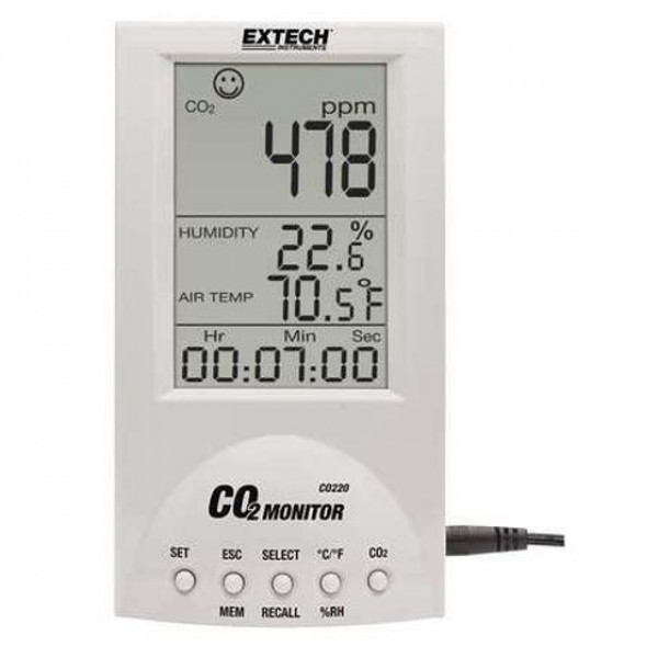 Extech CO220 เครื่องวัดก๊าซ Carbon Dioxide (CO2)